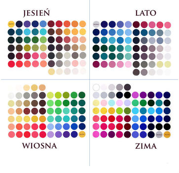 Jak rozpoznać swój typ kolorystyczny?