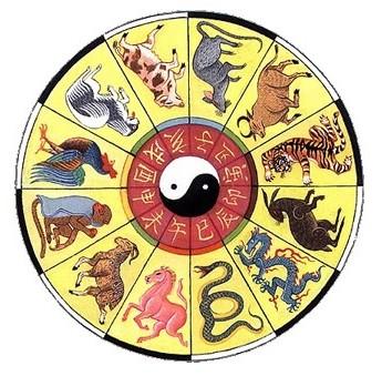 Zodiak chiński i horoskop