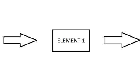 System 1-n