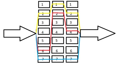 System n-n