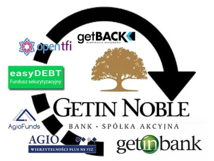 Windykacyjna piramida bankowa. Groźna nie tylko dla osób, które brały kredyt.