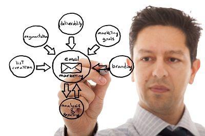 7 najczęściej popełnianych błędów w Email Marketingu.