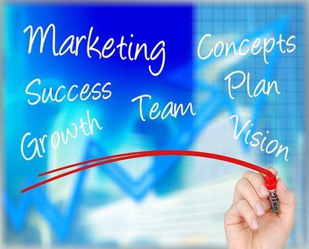 Plan marketingowy: czemu służy i jak jest skonstruowany?