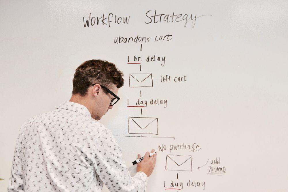 Marketing automation czyli sposób na to jak zwiększyć sprzedaż