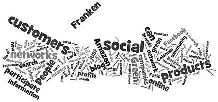 Handel w internecie, czy to bizens dla każdego?