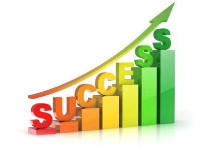 Polacy a sukces