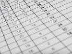 5 zasad zarządzania czasem