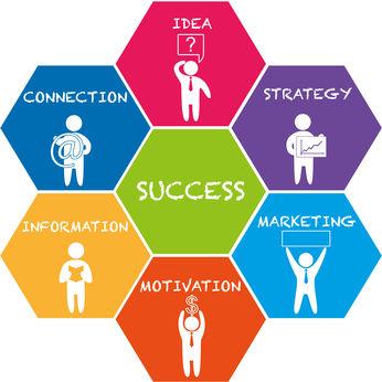 [JAK] marzenia zamienic w sukces?