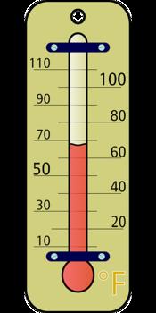 Czym są termopary?