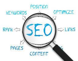 Pozycjonowanie czyli sposób na promocję strony w sieci